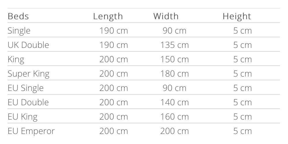 Panda Memory Foam Bamboo Mattress Topper Size Chart